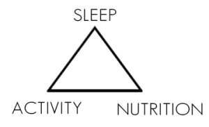 thehourglassproject_sleep_nutrition_activity